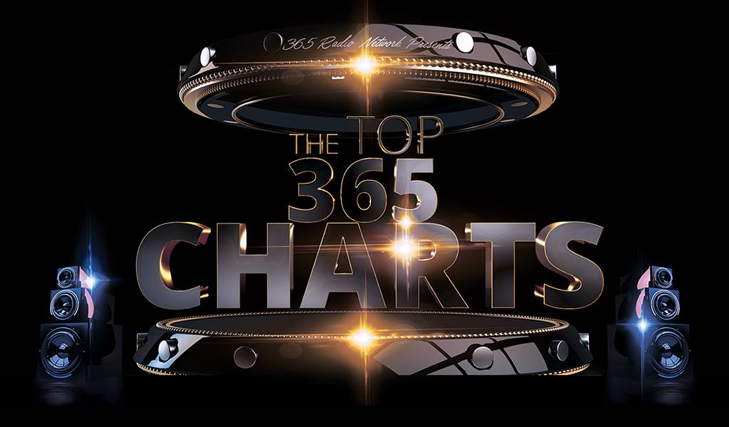 Indie 365 Radio Top10 Chart